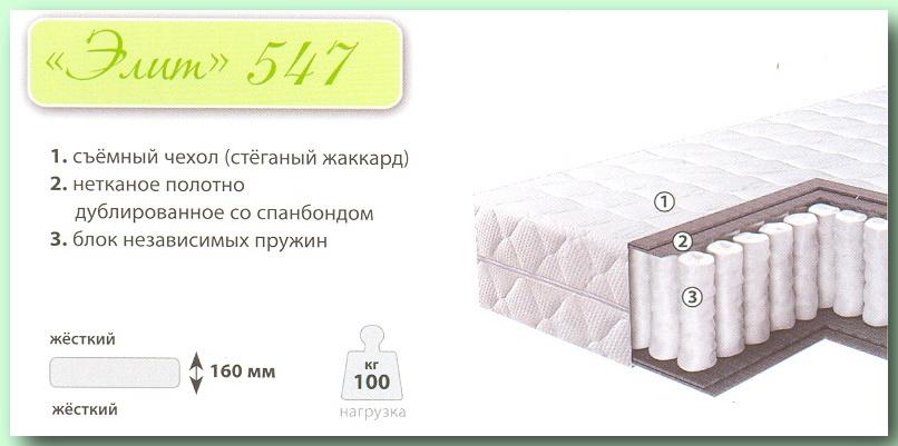 Купить мягкий матрас 160х200 недорого